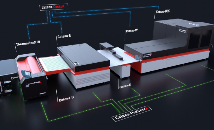 Flint Group introduces fully automated plate processing equipment